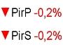Первичный финансовый рынок и вторичный