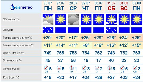 Weather in Moscow  gismeteoru
