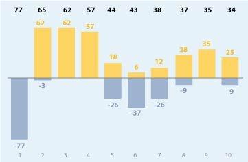Рейтинг событий за январь 2013 года