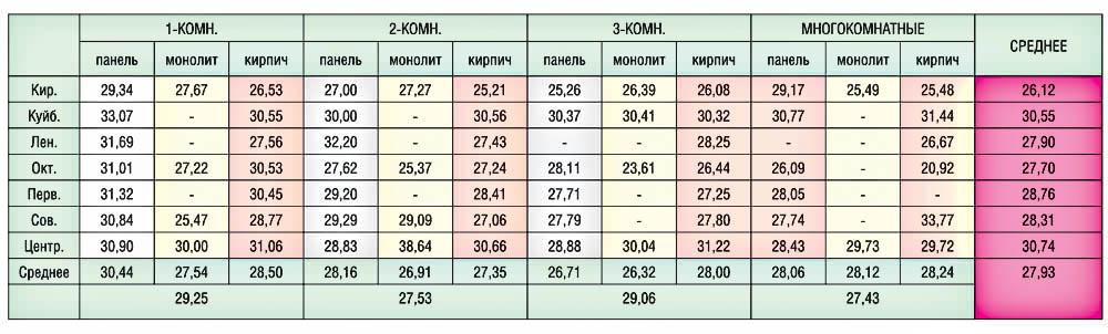 Мираф банк омск курс валют